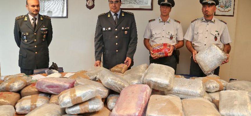 34Kg di cocaina purissima pronta per essere tagliata: sequestro della GdF
